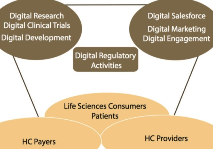 ALM Intelligence: Digital Life Sciences Consulting—Pharma and Medical Devices