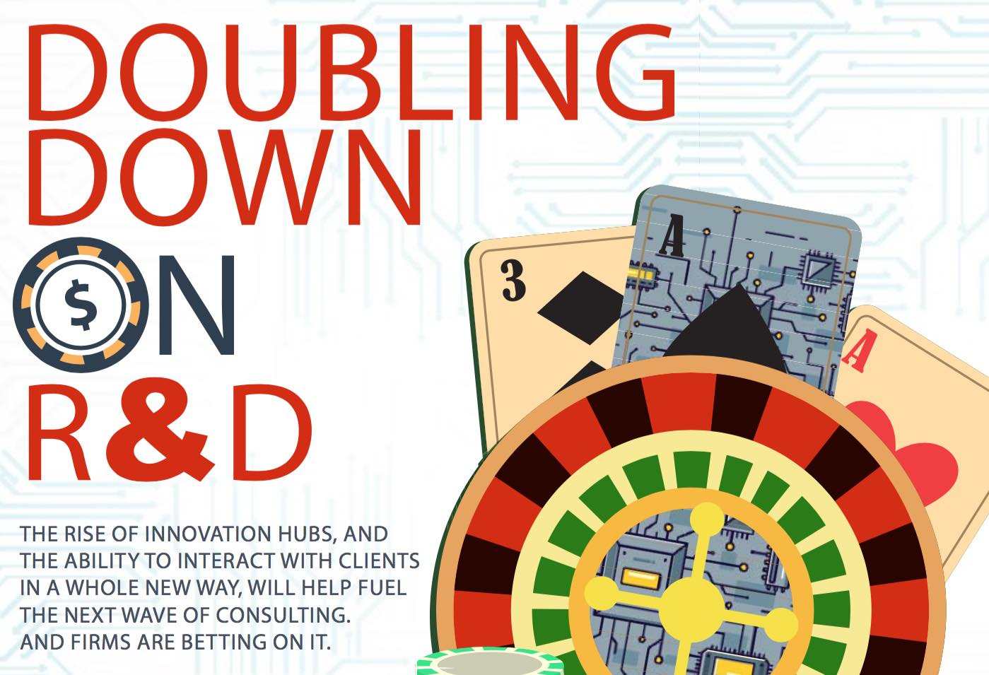 Trend Watch: Doubling Down on R&D—Firms are Betting Innovation Hubs Will Fuel the Next Wave of Consulting